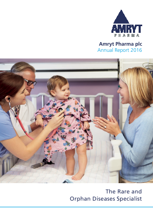 Amryt Pharma (formally Fastnet Equity) annual report 2016